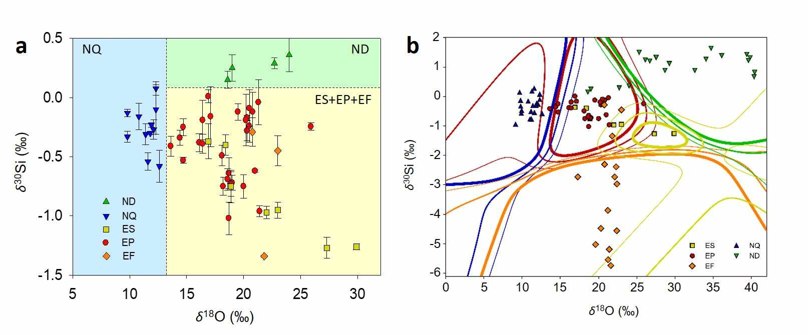 Distinguishing the sources of silica nanoparticles by dual ...