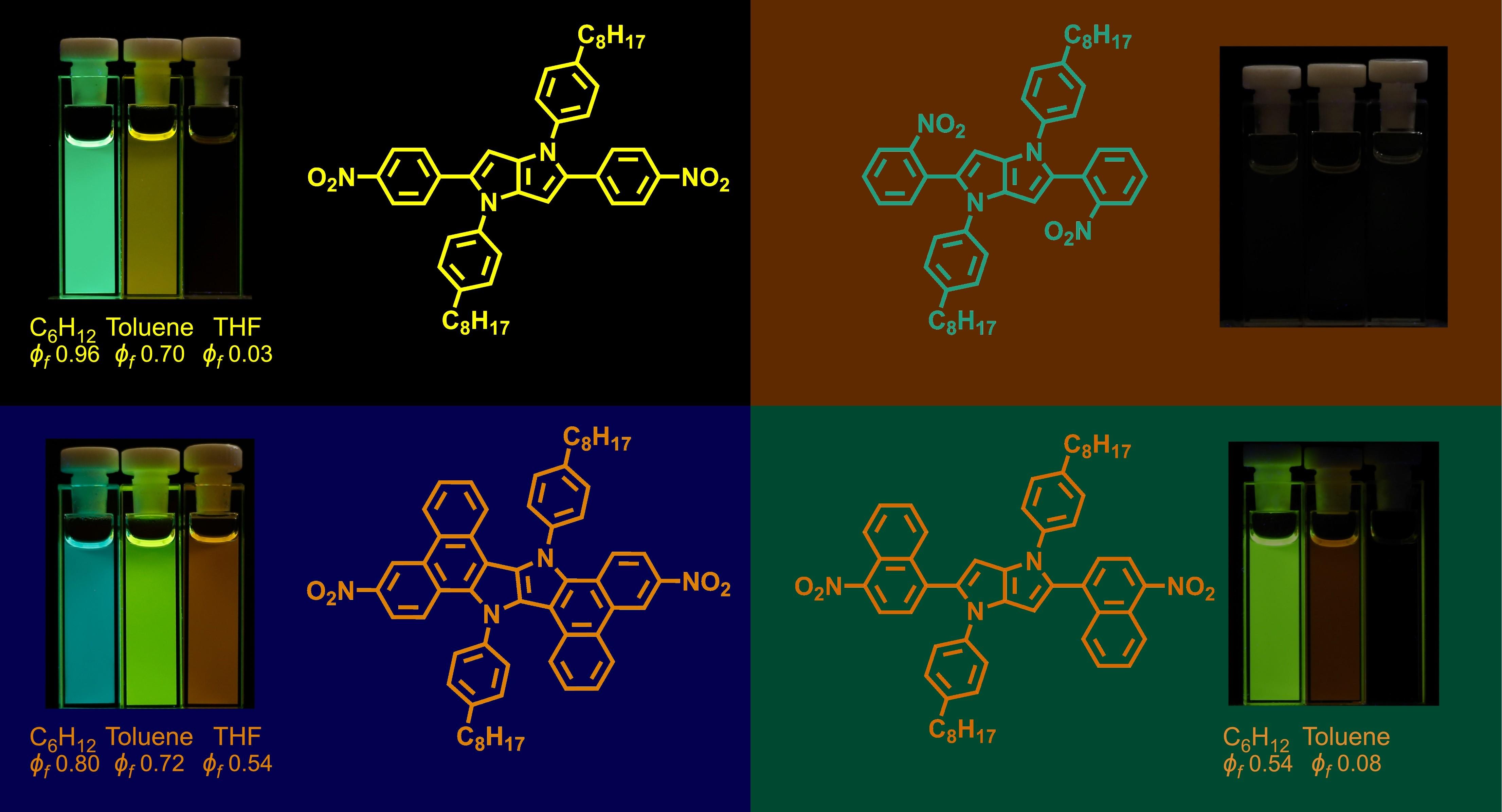 Fluorescent Nitro-aromatics - An Endless Collaborative Challenge | Nature  Portfolio Chemistry Community